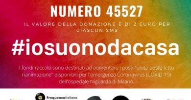 #iosuonodacasa SMS